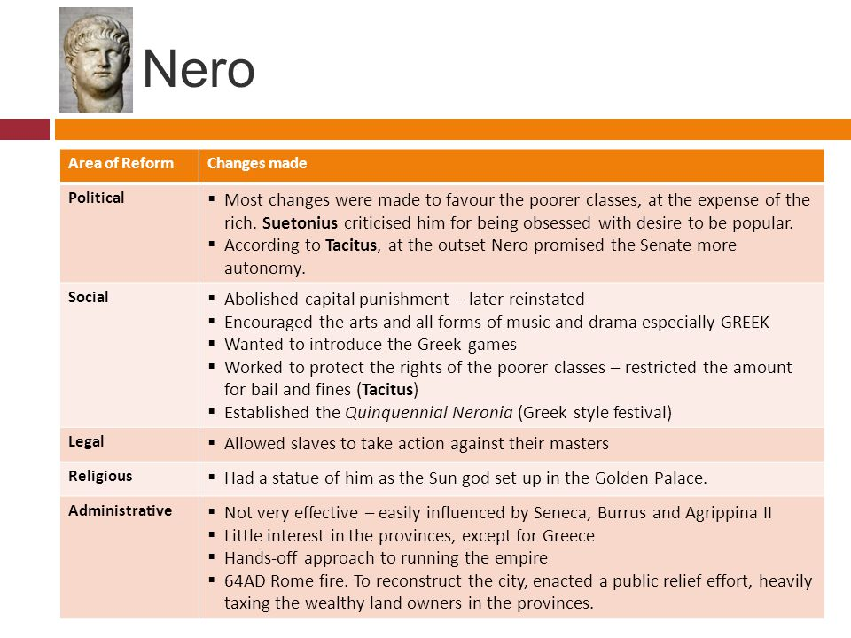 Nero Area of Reform. Changes made. Political.