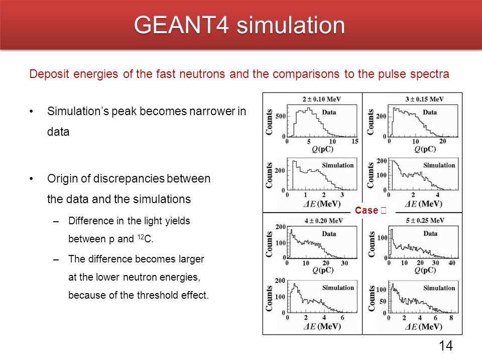GEANT4 simulation Deposit energies of the fast neutrons and the comparisons to the pulse spectra. Simulation's peak becomes narrower in data.