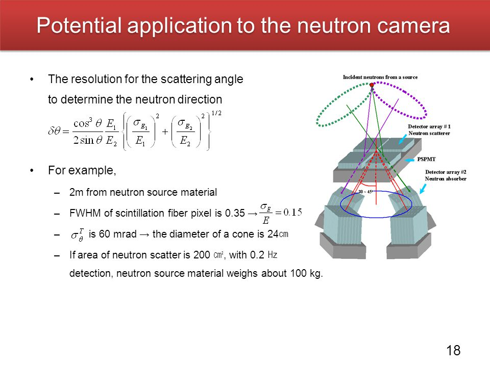 Potential application to the neutron camera