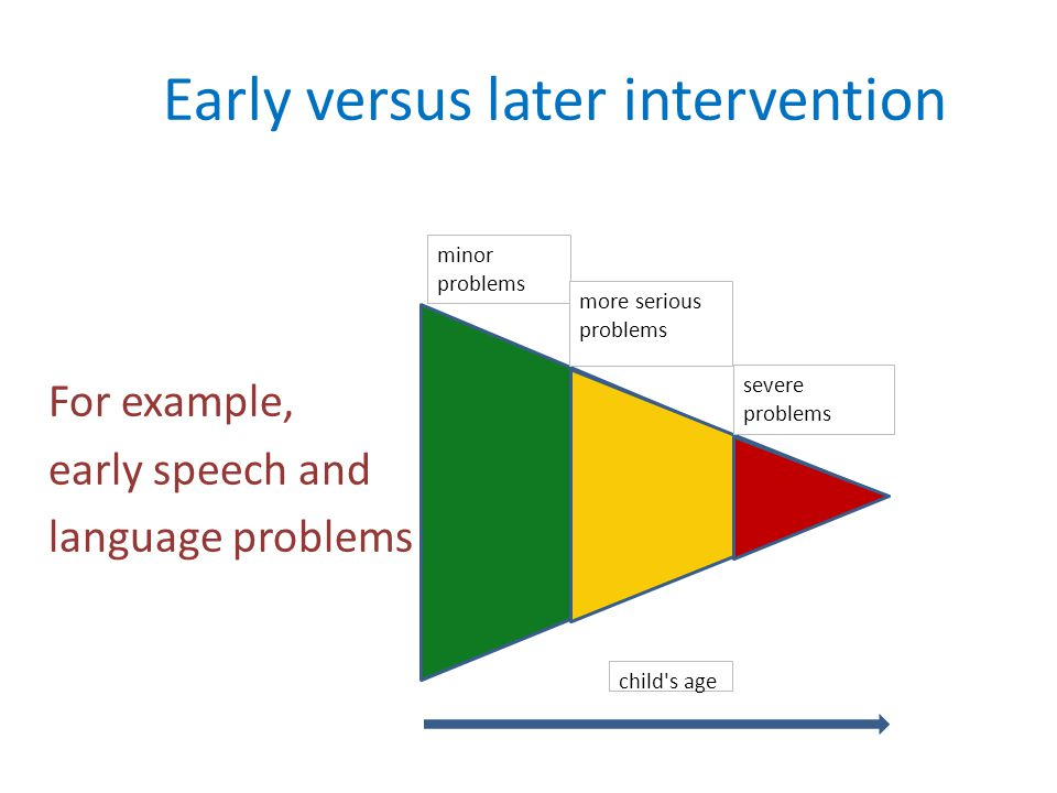 Early versus later intervention