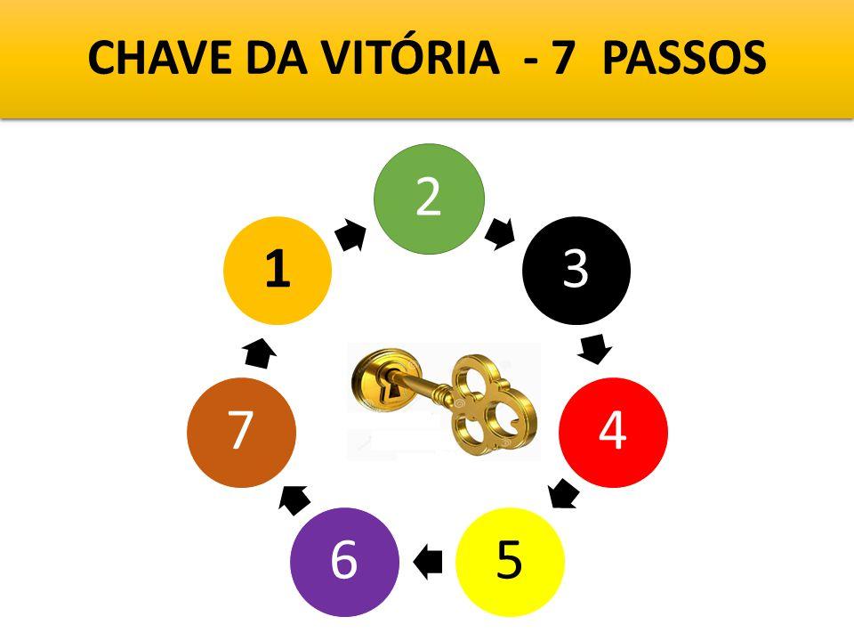 CHAVE DA VITÓRIA - 7 PASSOS