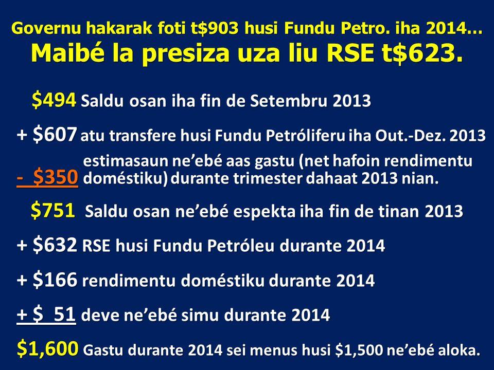 $494 Saldu osan iha fin de Setembru 2013