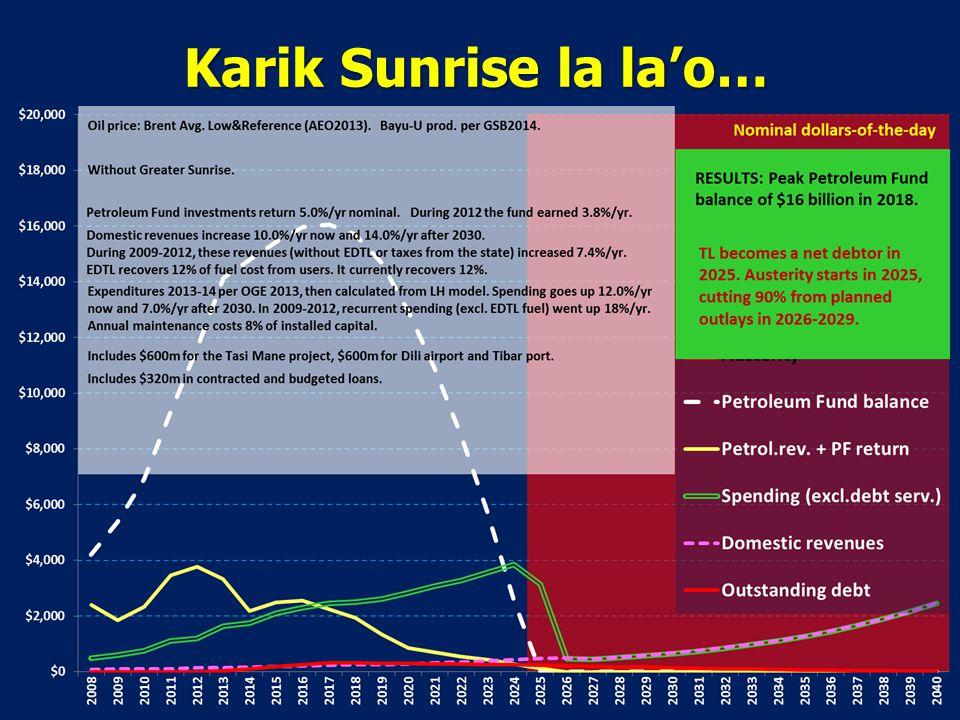 Karik Sunrise la la'o…