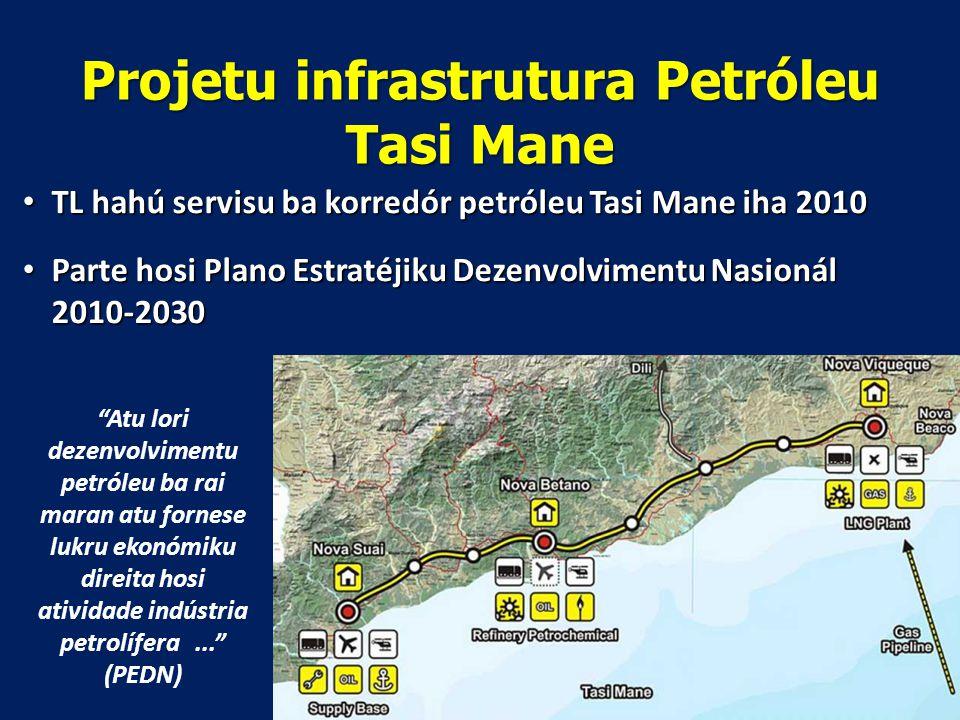 Projetu infrastrutura Petróleu Tasi Mane