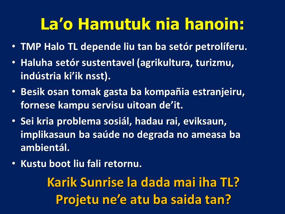 La'o Hamutuk nia hanoin: