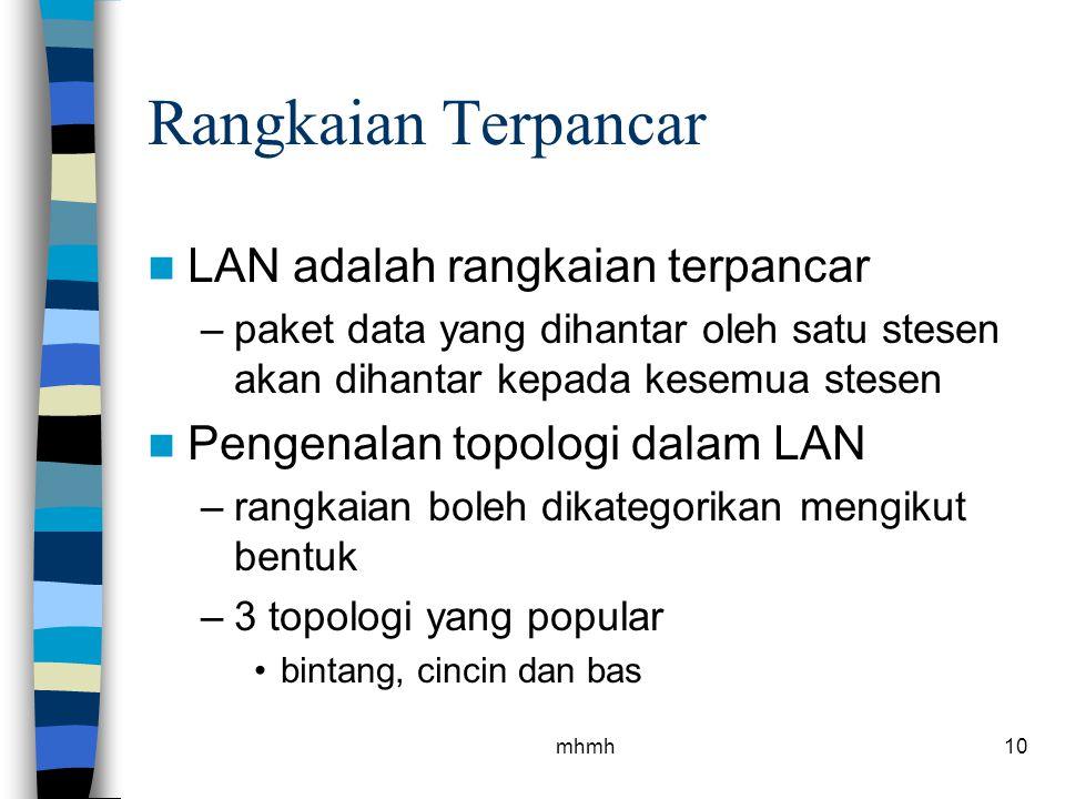 Rangkaian Terpancar LAN adalah rangkaian terpancar