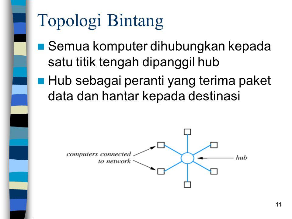 Topologi Bintang Semua komputer dihubungkan kepada satu titik tengah dipanggil hub.