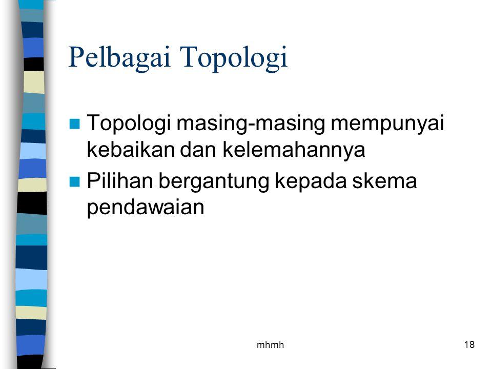 Pelbagai Topologi Topologi masing-masing mempunyai kebaikan dan kelemahannya. Pilihan bergantung kepada skema pendawaian.