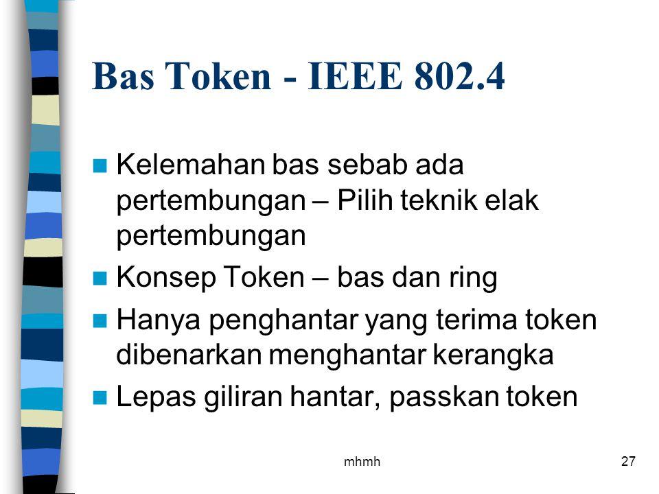 Bas Token - IEEE 802.4 Kelemahan bas sebab ada pertembungan – Pilih teknik elak pertembungan. Konsep Token – bas dan ring.