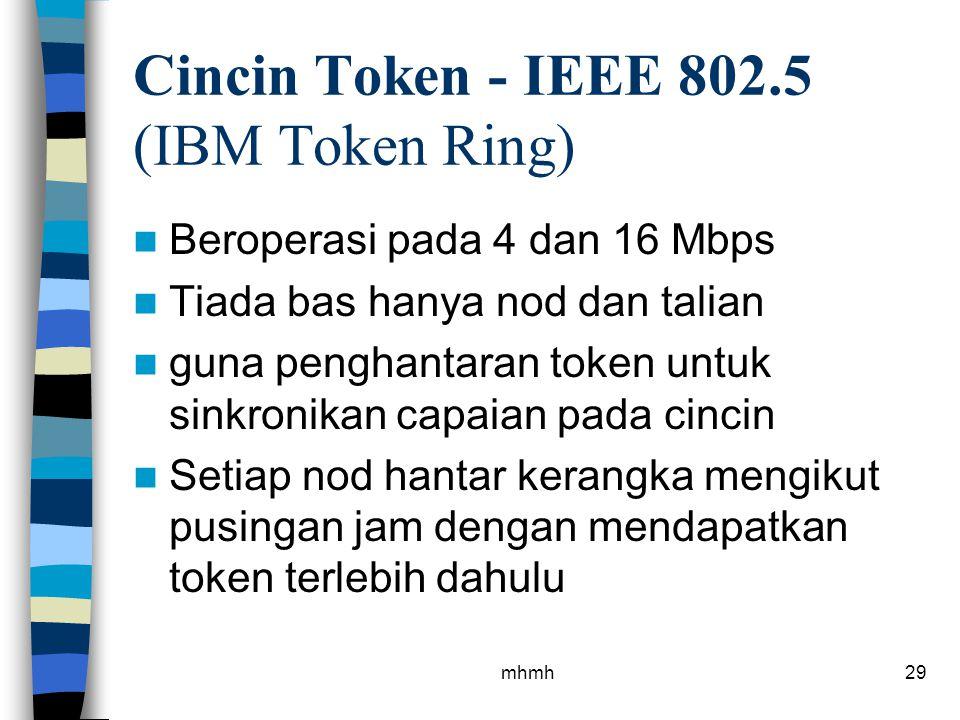 Cincin Token - IEEE 802.5 (IBM Token Ring)