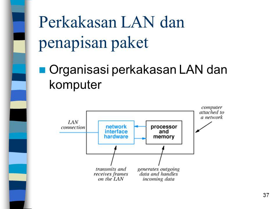 Perkakasan LAN dan penapisan paket