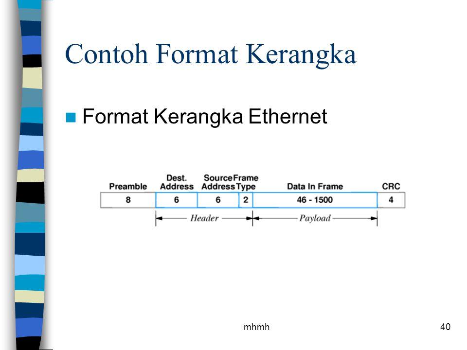 Contoh Format Kerangka