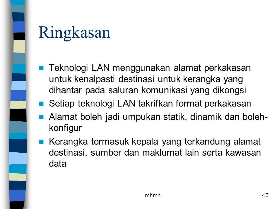 Ringkasan Teknologi LAN menggunakan alamat perkakasan untuk kenalpasti destinasi untuk kerangka yang dihantar pada saluran komunikasi yang dikongsi.