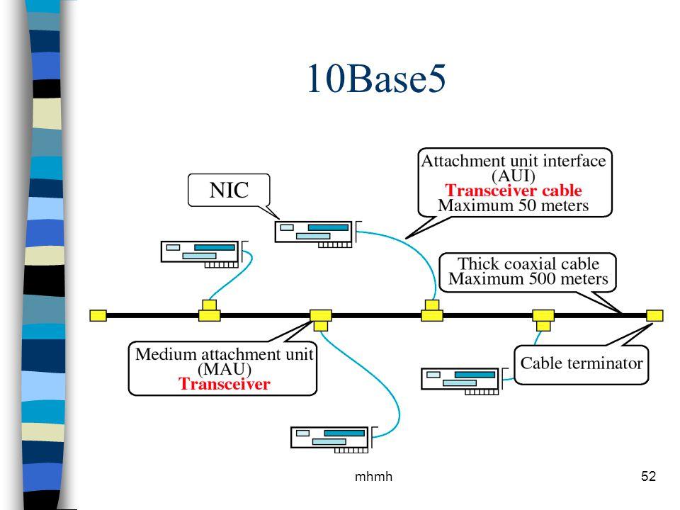 10Base5 mhmh