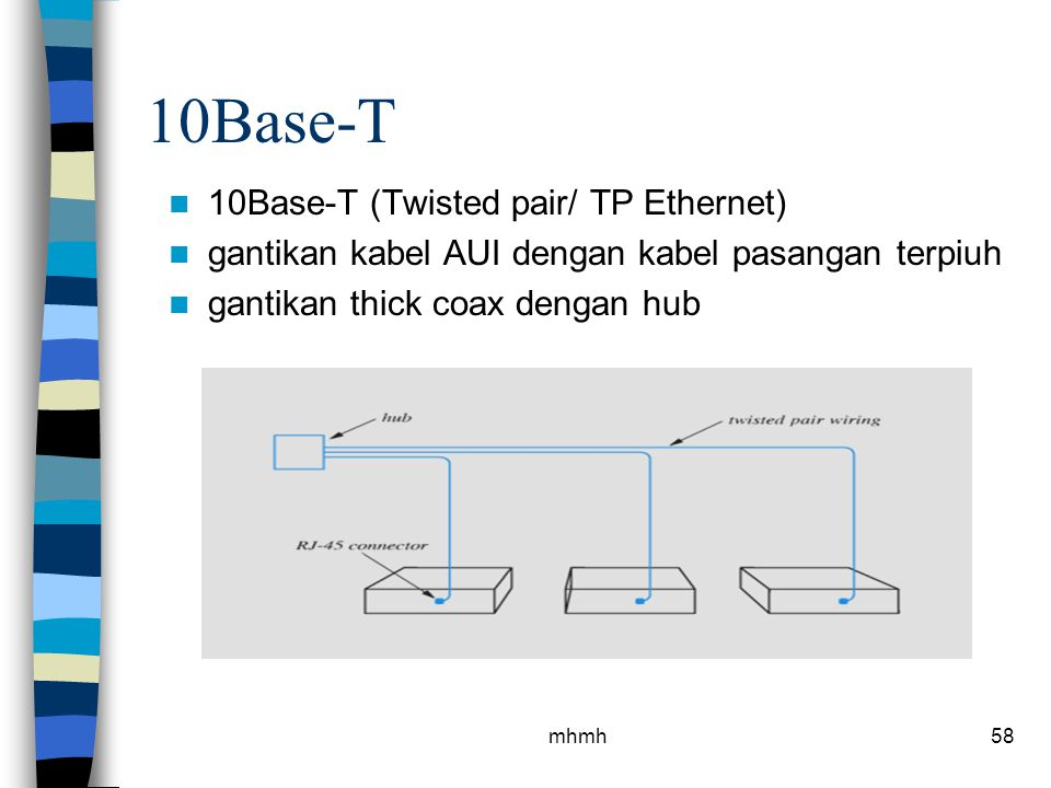 10Base-T 10Base-T (Twisted pair/ TP Ethernet)