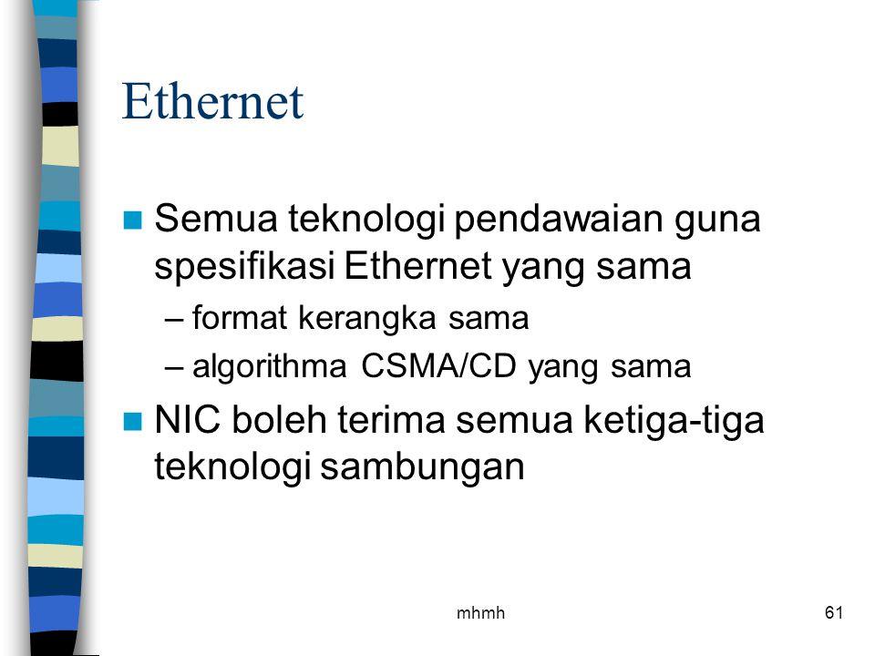 Ethernet Semua teknologi pendawaian guna spesifikasi Ethernet yang sama. format kerangka sama. algorithma CSMA/CD yang sama.