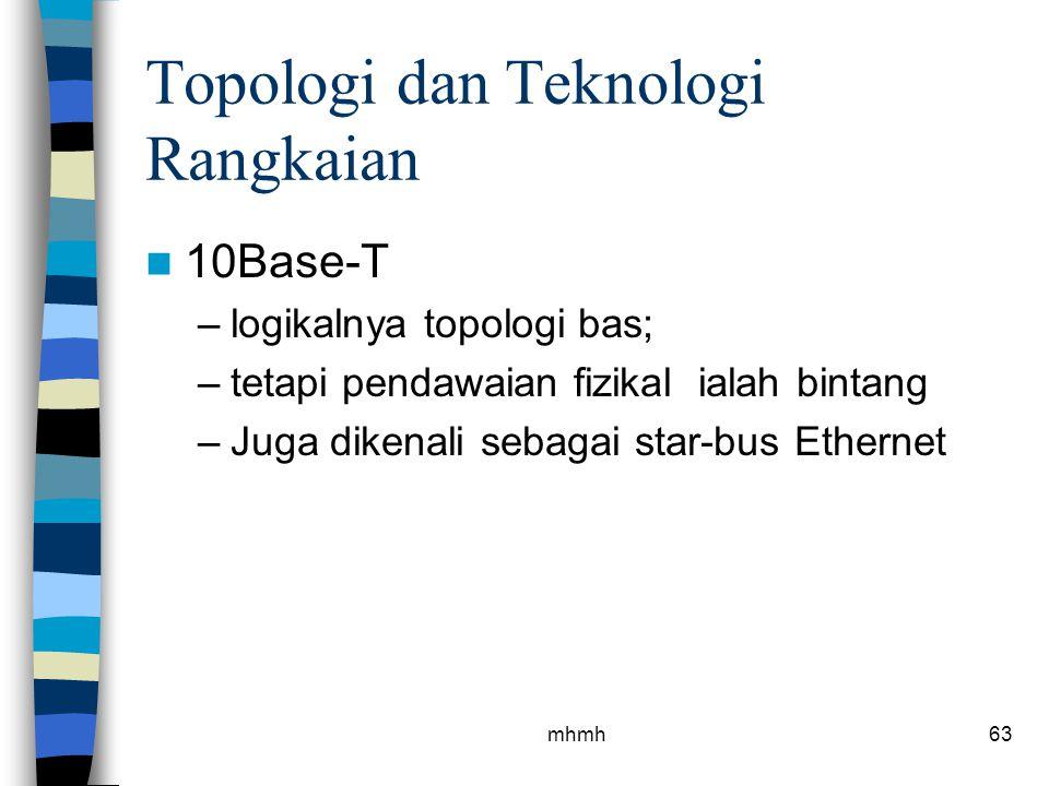 Topologi dan Teknologi Rangkaian