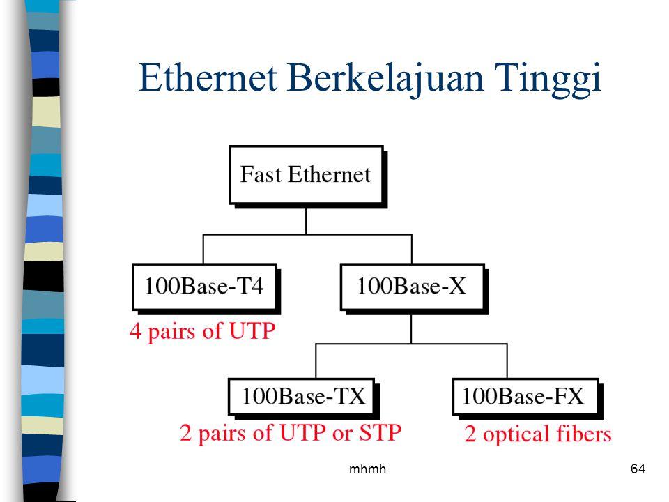 Ethernet Berkelajuan Tinggi