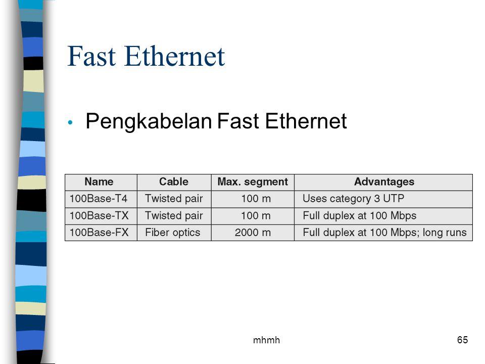 Fast Ethernet Pengkabelan Fast Ethernet mhmh