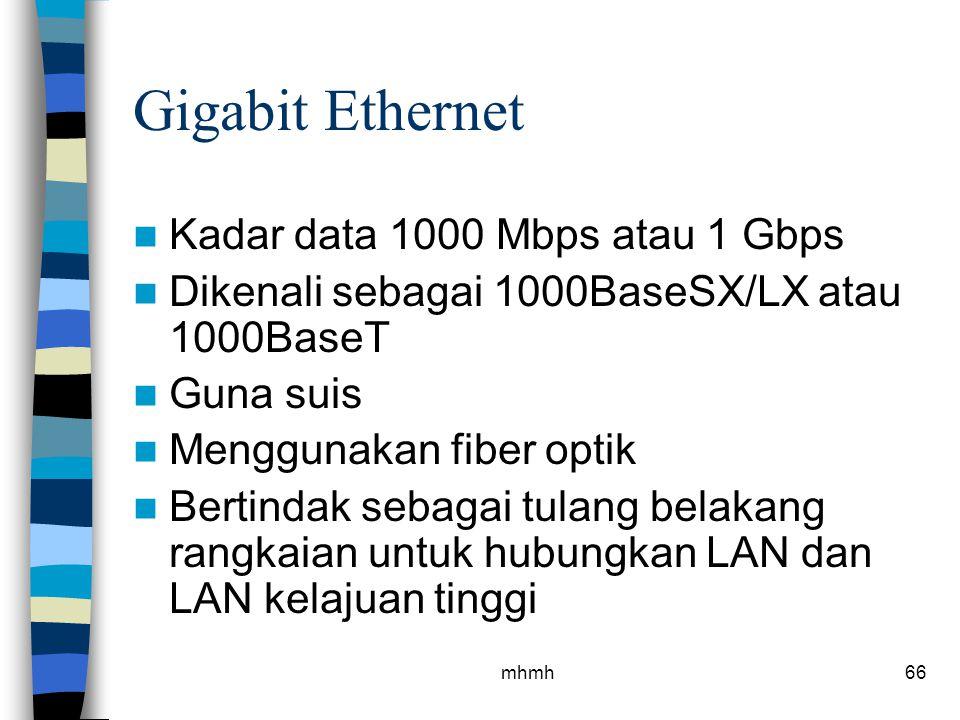 Gigabit Ethernet Kadar data 1000 Mbps atau 1 Gbps
