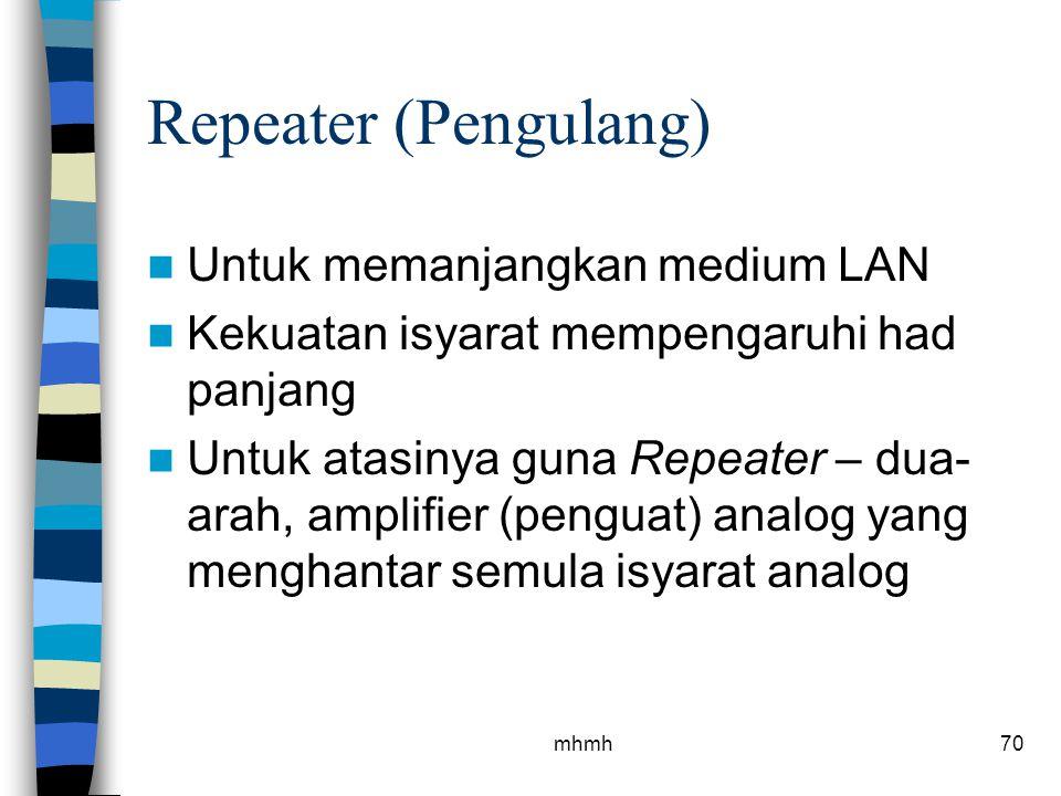 Repeater (Pengulang) Untuk memanjangkan medium LAN