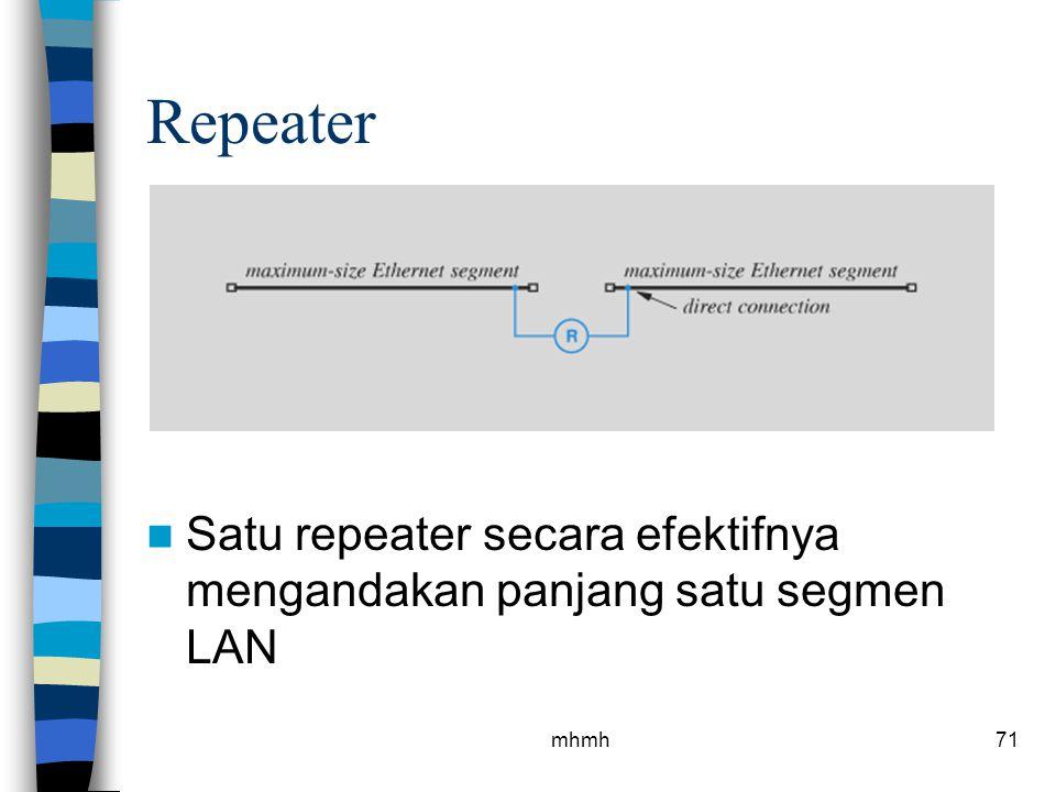 Repeater Satu repeater secara efektifnya mengandakan panjang satu segmen LAN mhmh