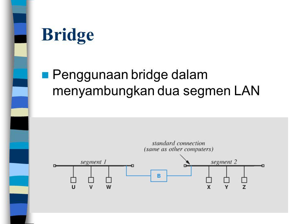 Bridge Penggunaan bridge dalam menyambungkan dua segmen LAN mhmh