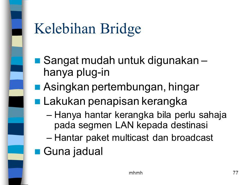 Kelebihan Bridge Sangat mudah untuk digunakan – hanya plug-in