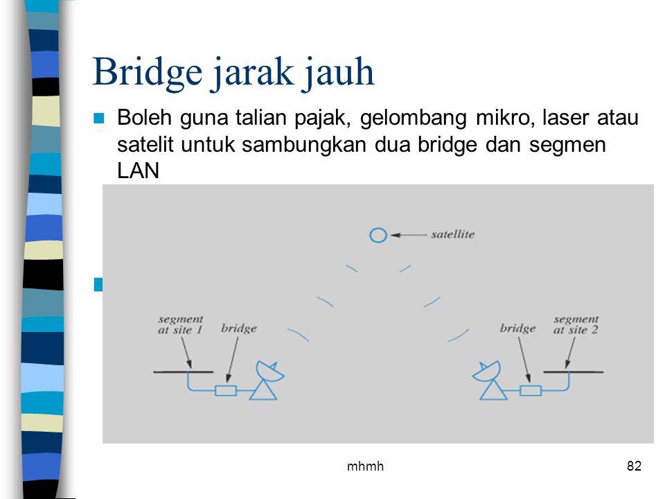 Bridge jarak jauh Boleh guna talian pajak, gelombang mikro, laser atau satelit untuk sambungkan dua bridge dan segmen LAN.