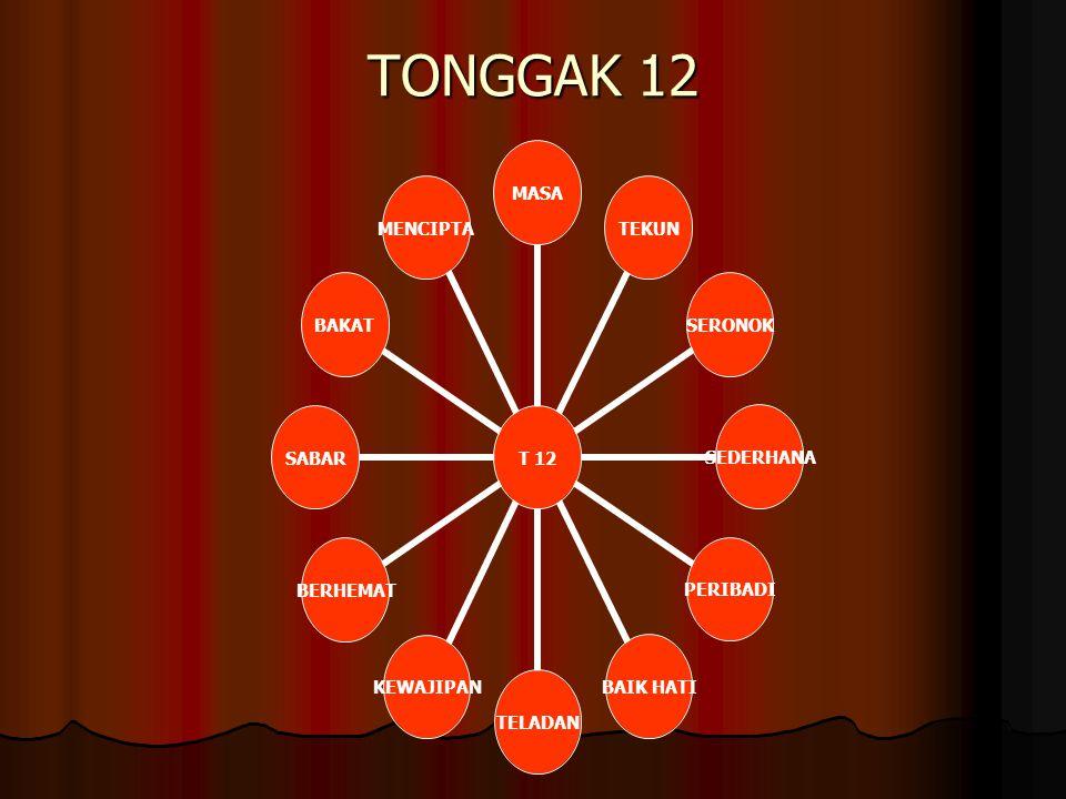 TONGGAK 12