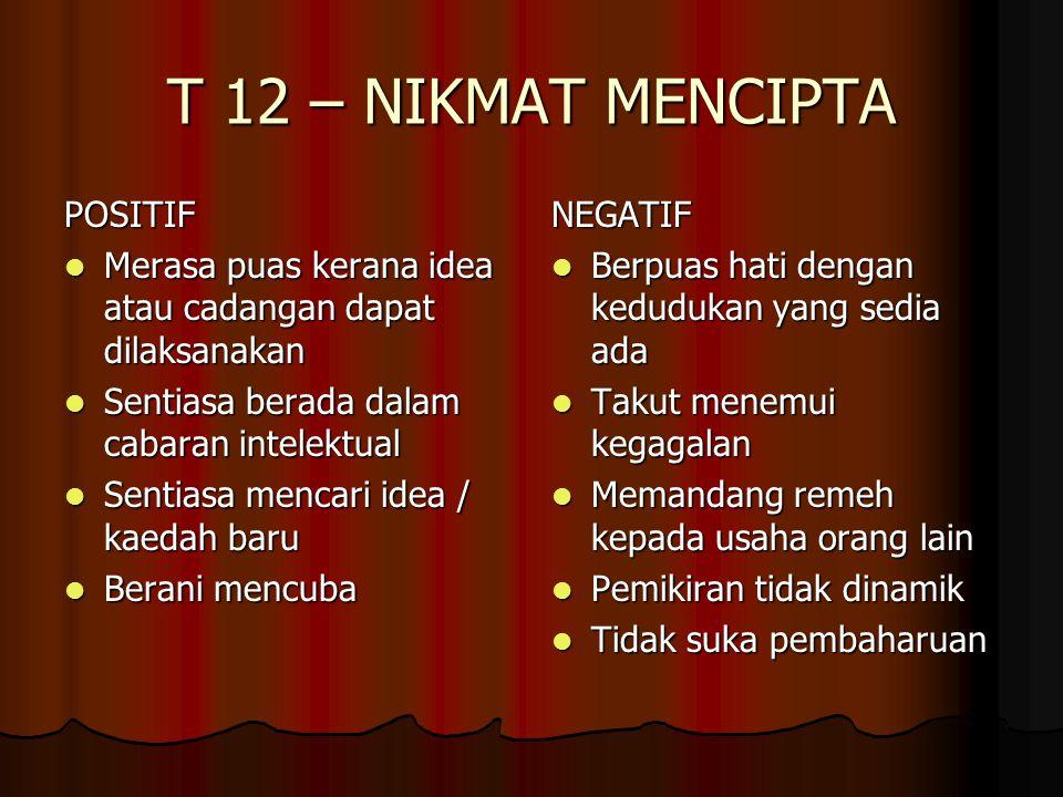 T 12 – NIKMAT MENCIPTA POSITIF