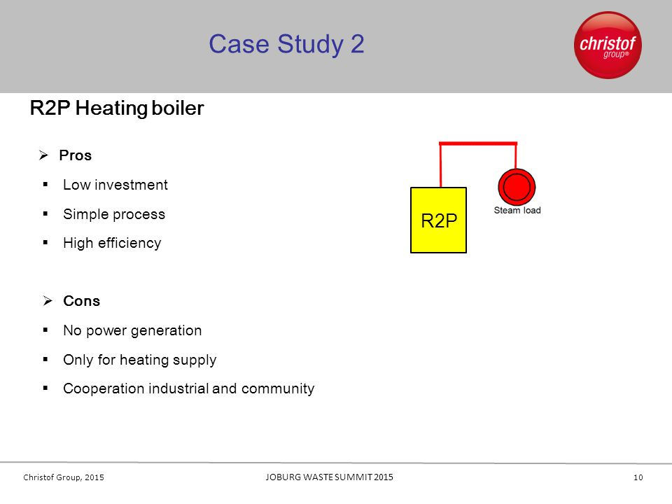 Case Study 2 R2P Heating boiler R2P Pros Low investment Simple process