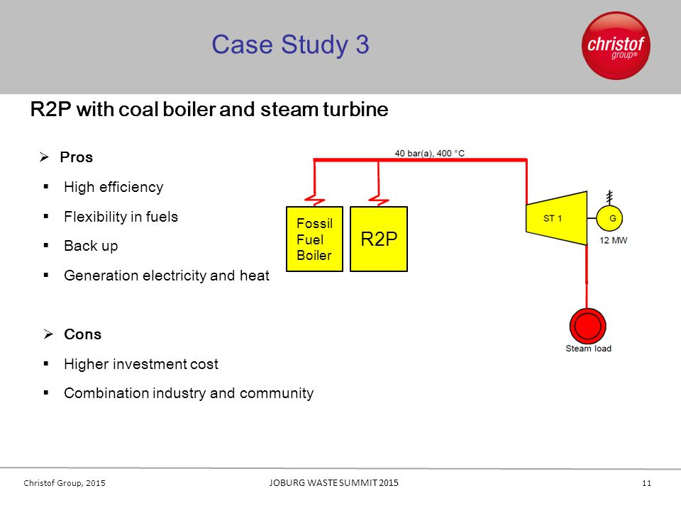 Case Study 3 R2P with coal boiler and steam turbine R2P Pros