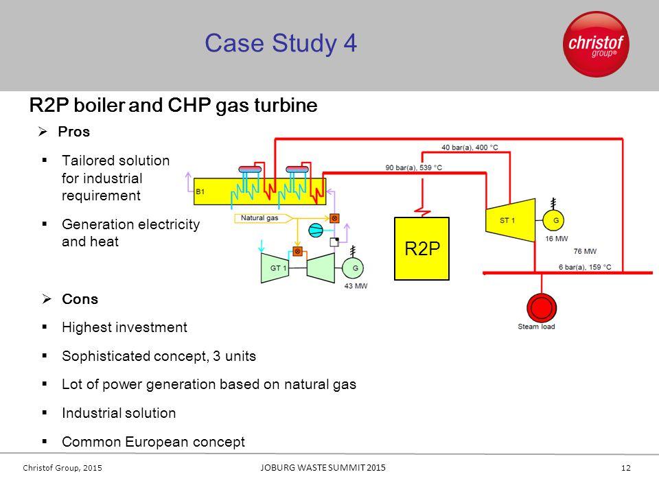 Case Study 4 R2P boiler and CHP gas turbine R2P Pros