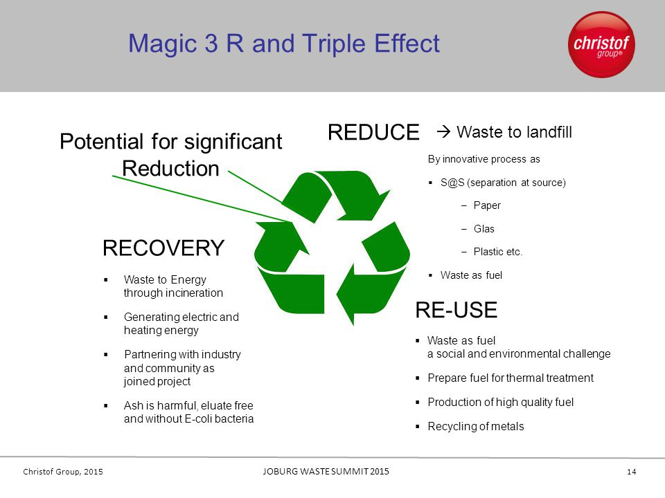 Magic 3 R and Triple Effect