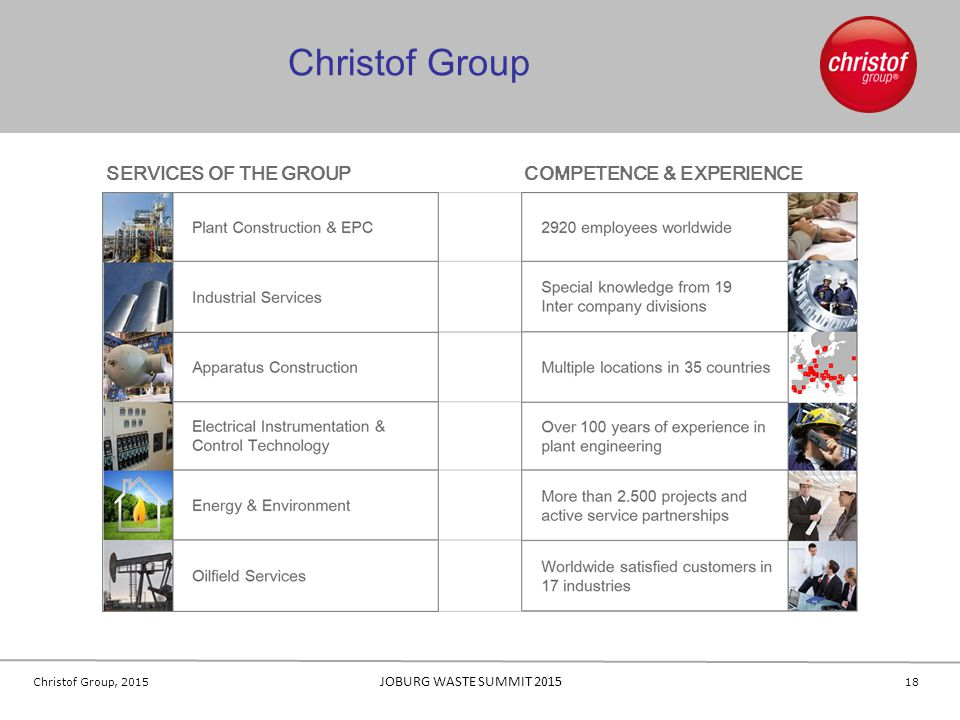 Christof Group SERVICES OF THE GROUP COMPETENCE & EXPERIENCE