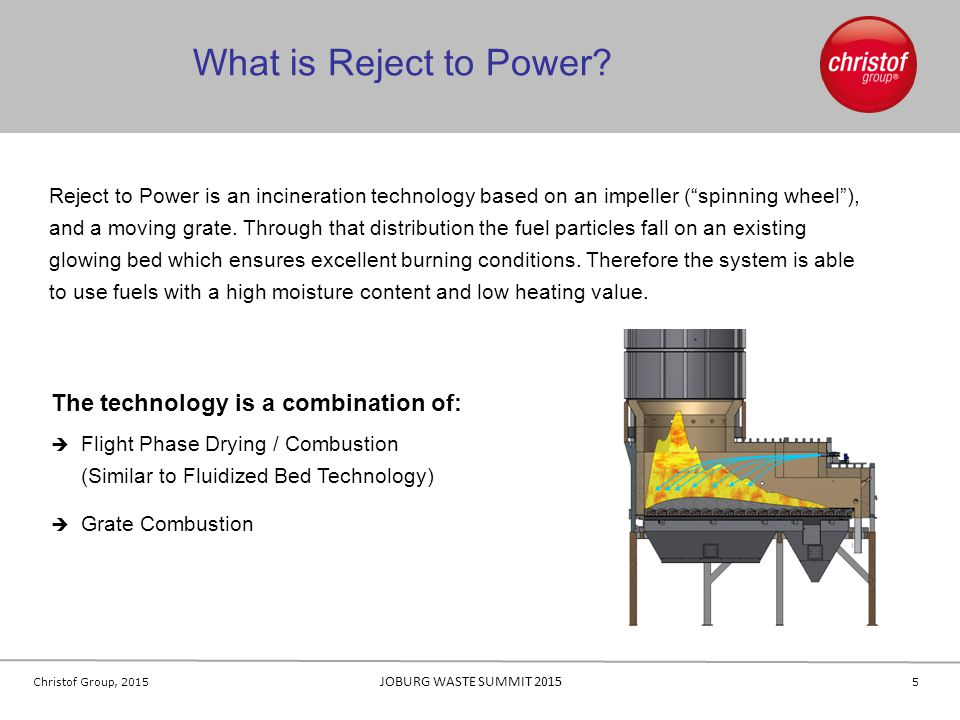 What is Reject to Power The technology is a combination of: