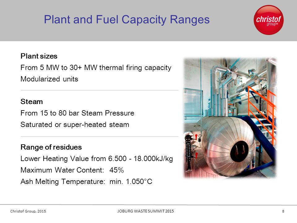 Plant and Fuel Capacity Ranges