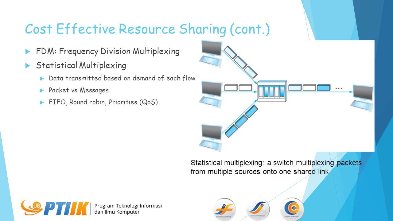 Cost Effective Resource Sharing (cont.)