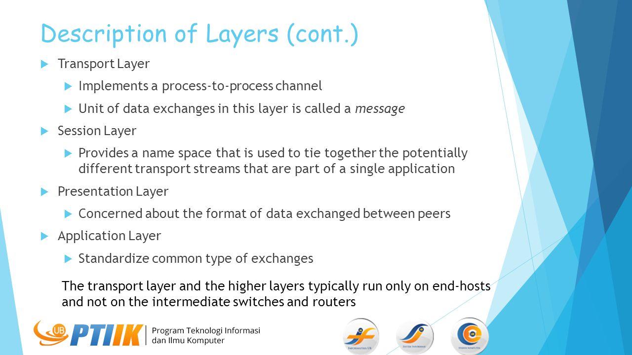 Description of Layers (cont.)