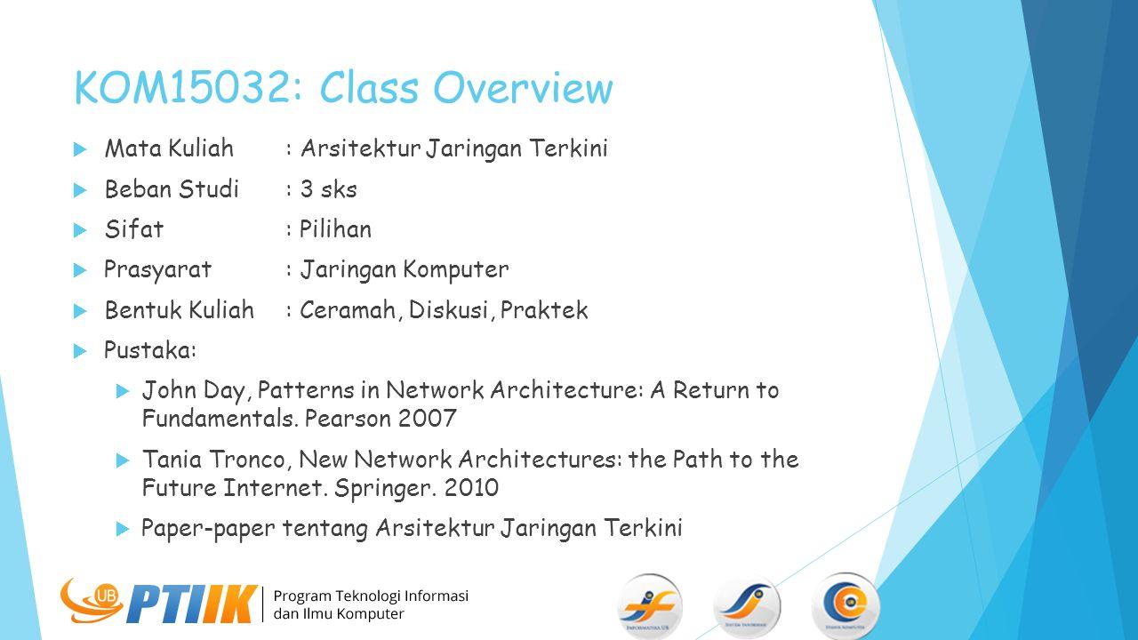 KOM15032: Class Overview Mata Kuliah : Arsitektur Jaringan Terkini