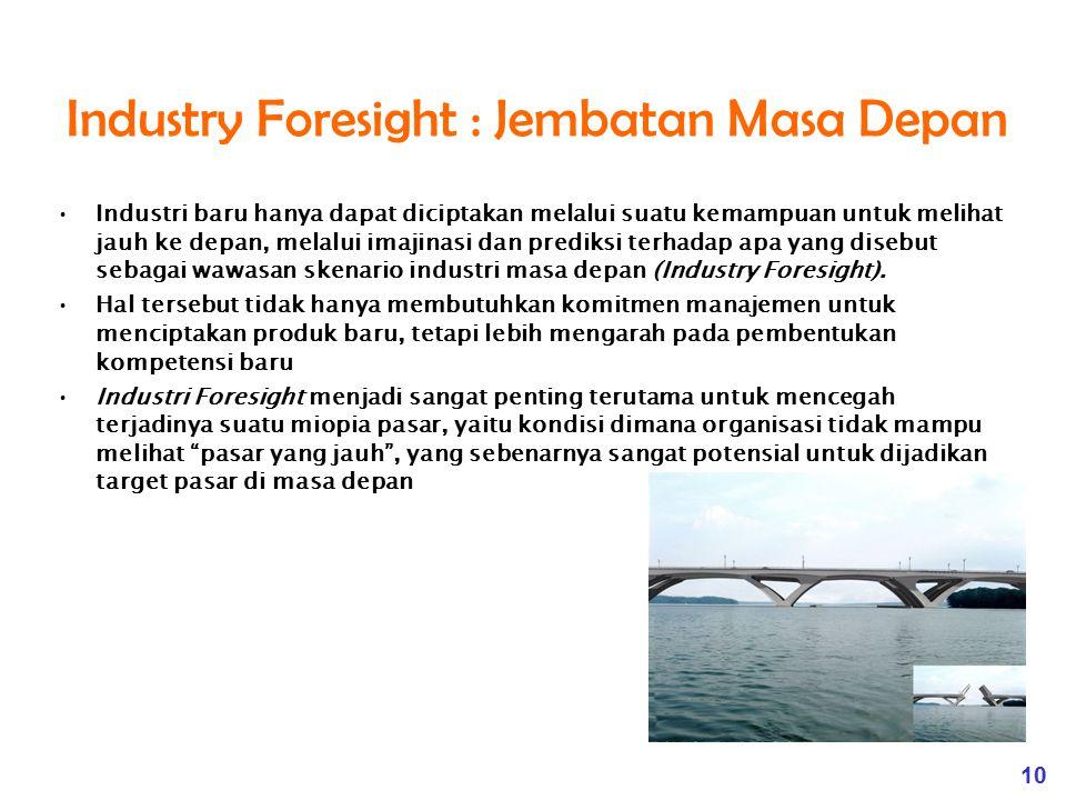 Industry Foresight : Jembatan Masa Depan
