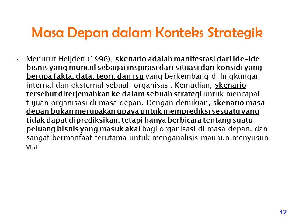 Masa Depan dalam Konteks Strategik
