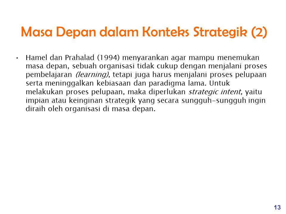 Masa Depan dalam Konteks Strategik (2)