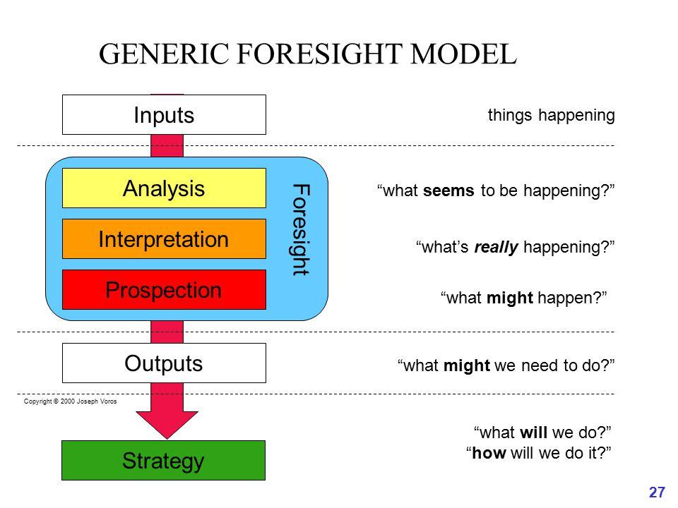 GENERIC FORESIGHT MODEL