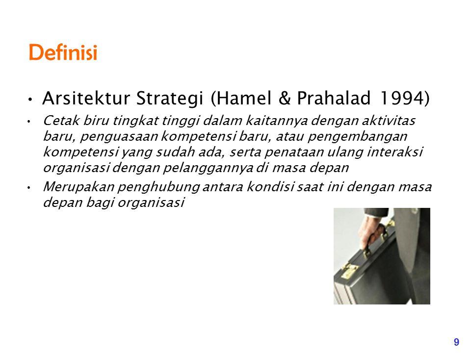 Definisi Arsitektur Strategi (Hamel & Prahalad 1994)
