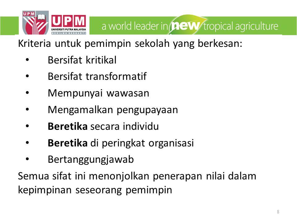 Kriteria untuk pemimpin sekolah yang berkesan: