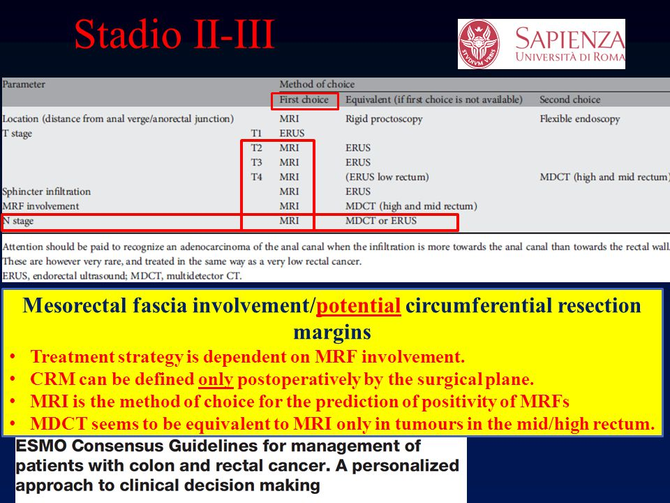 Stadio II-III Mesorectal fascia involvement/potential circumferential resection margins. Treatment strategy is dependent on MRF involvement.