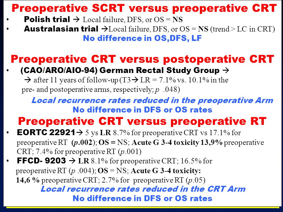 Local recurrence rates reduced in the CRT Arm