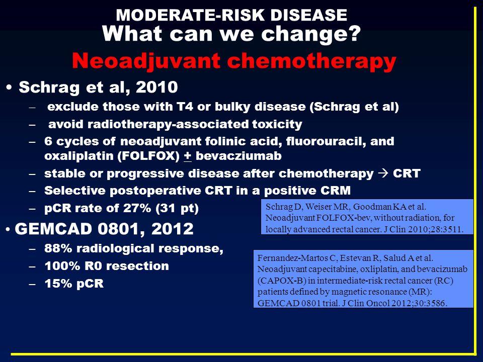 MODERATE-RISK DISEASE